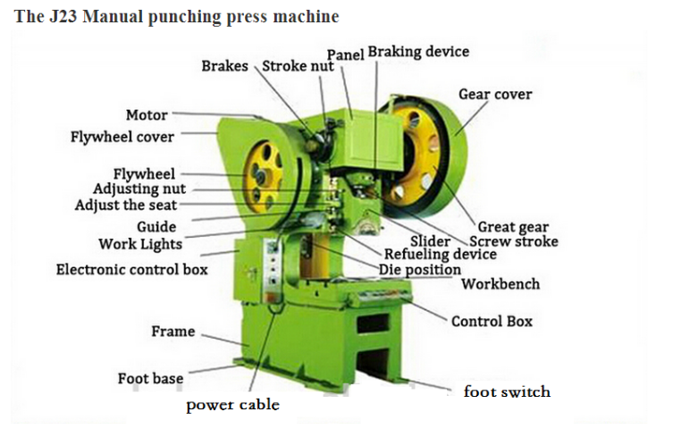 Press and punching dvice-3
